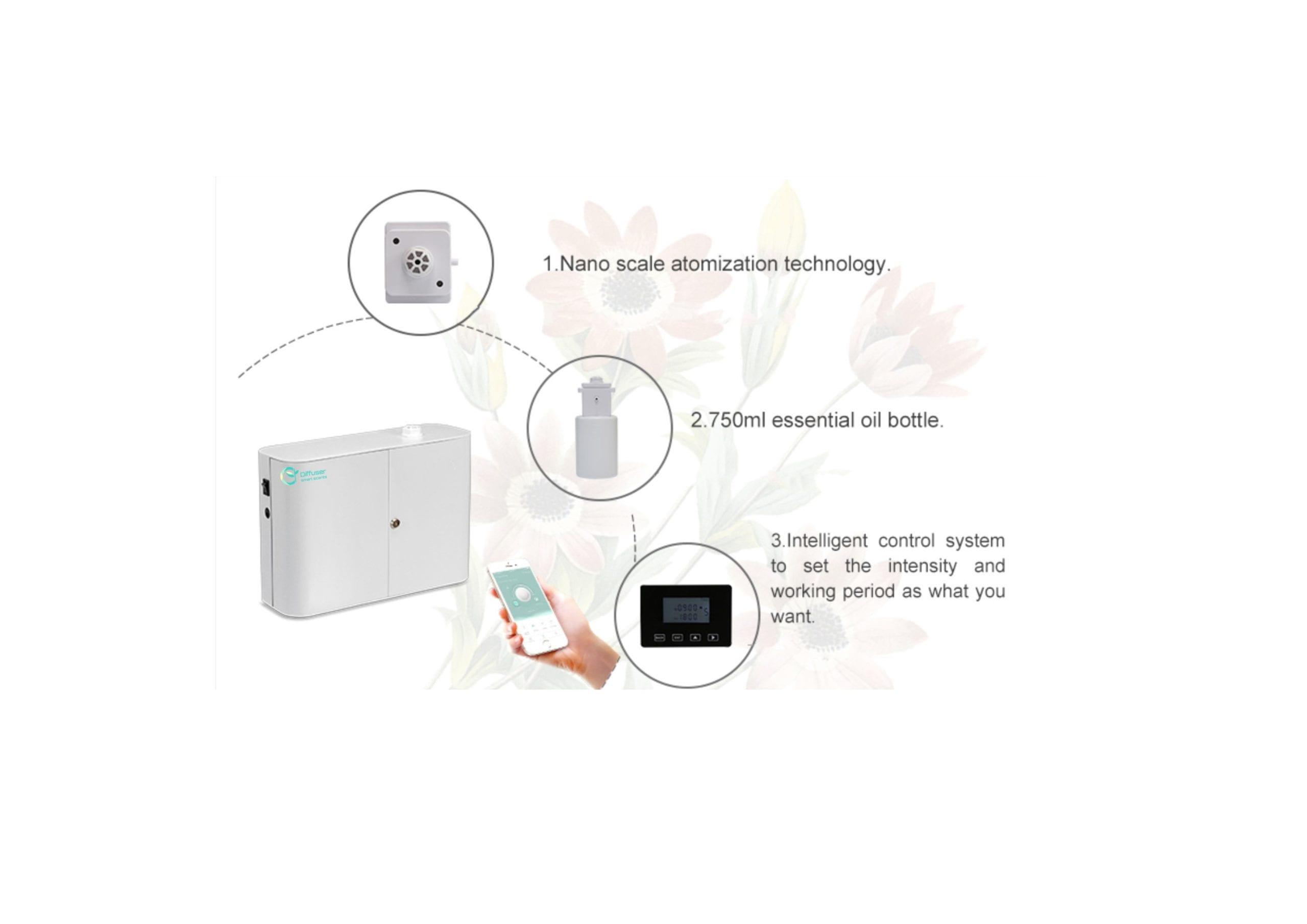 דיפיוזר חשמלי | מפיץ ריח חשמלי מפיצי ריח לעסקים